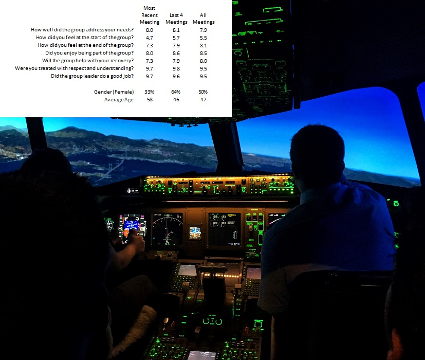 Sleep Deprivation vs Insomnia: how Aviation Organisations can help